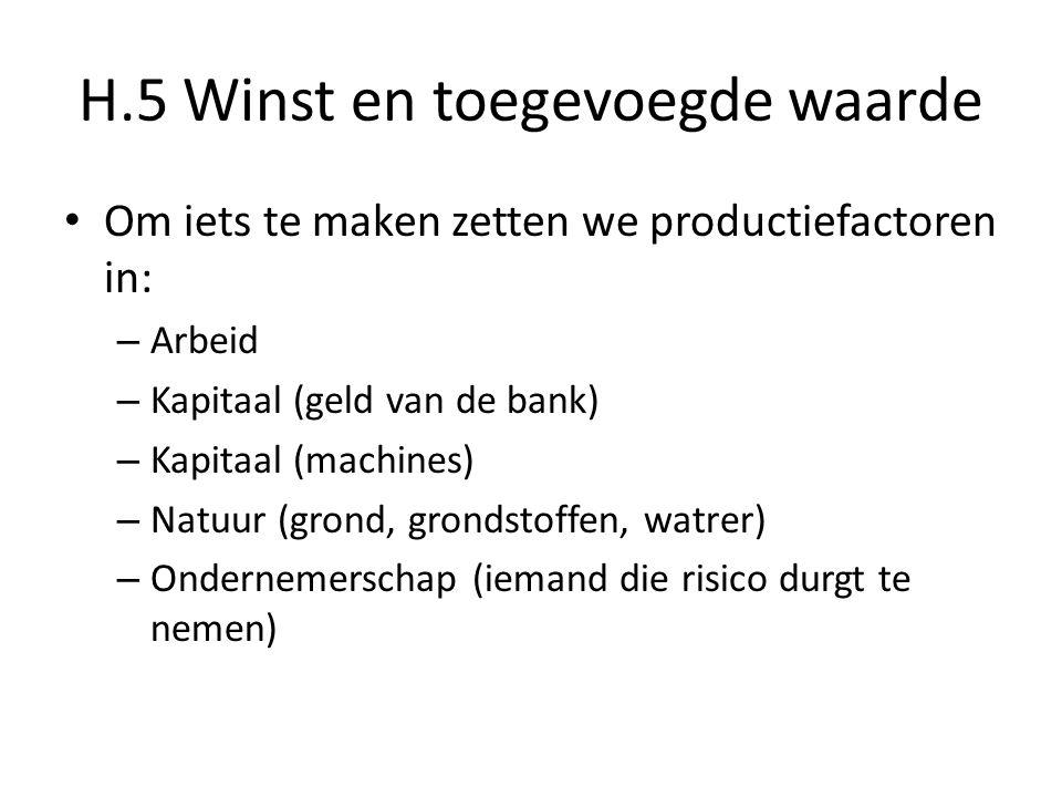 H.5 Winst en toegevoegde waarde Om iets te maken zetten we productiefactoren in: – Arbeid – Kapitaal (geld van de bank) – Kapitaal (machines) – Natuur