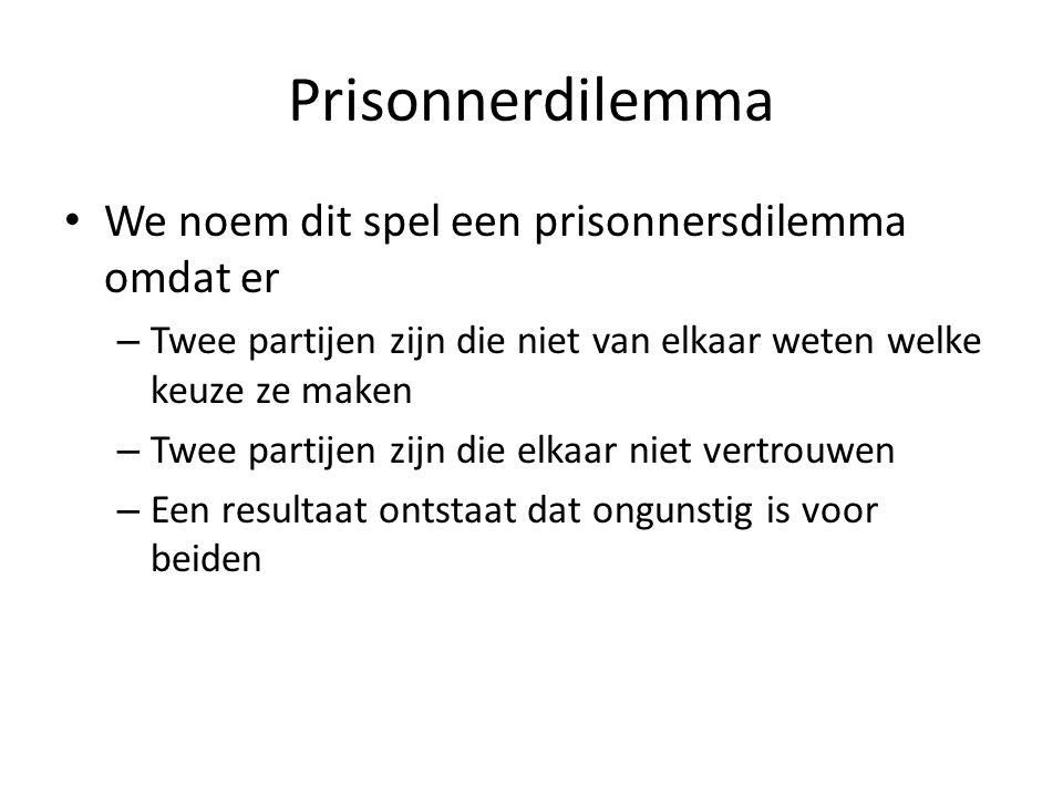 Prisonnerdilemma We noem dit spel een prisonnersdilemma omdat er – Twee partijen zijn die niet van elkaar weten welke keuze ze maken – Twee partijen z