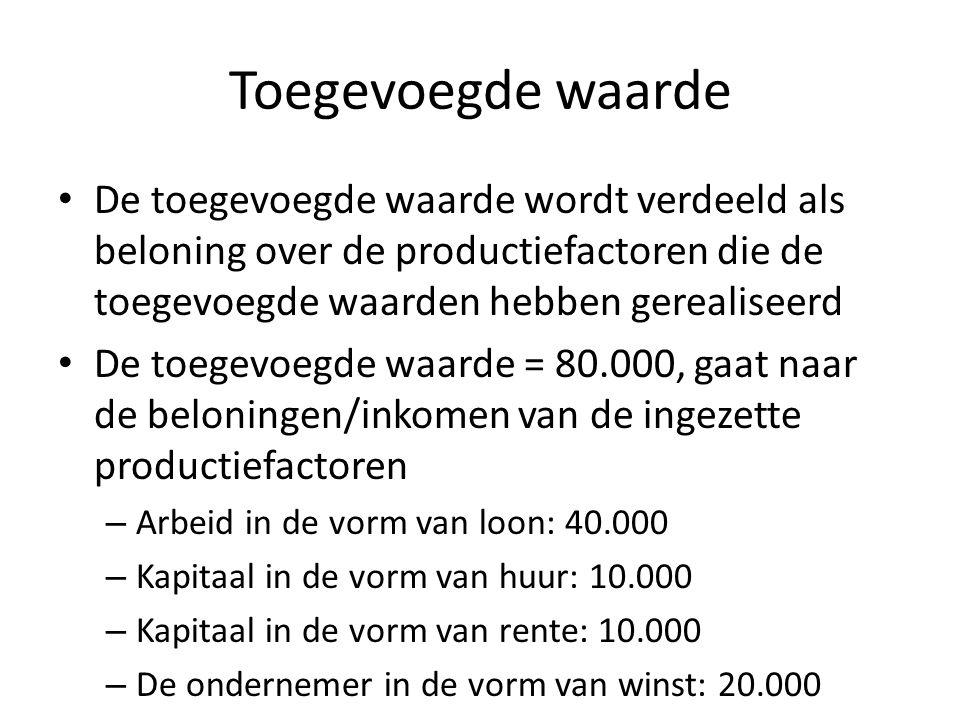Toegevoegde waarde De toegevoegde waarde wordt verdeeld als beloning over de productiefactoren die de toegevoegde waarden hebben gerealiseerd De toege