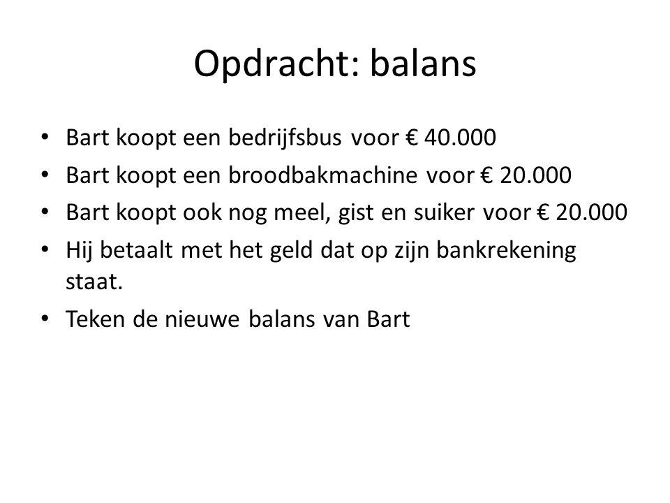 Opdracht: balans Bart koopt een bedrijfsbus voor € 40.000 Bart koopt een broodbakmachine voor € 20.000 Bart koopt ook nog meel, gist en suiker voor €