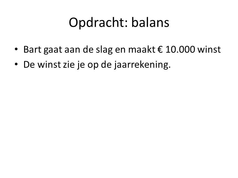 Opdracht: balans Bart gaat aan de slag en maakt € 10.000 winst De winst zie je op de jaarrekening.