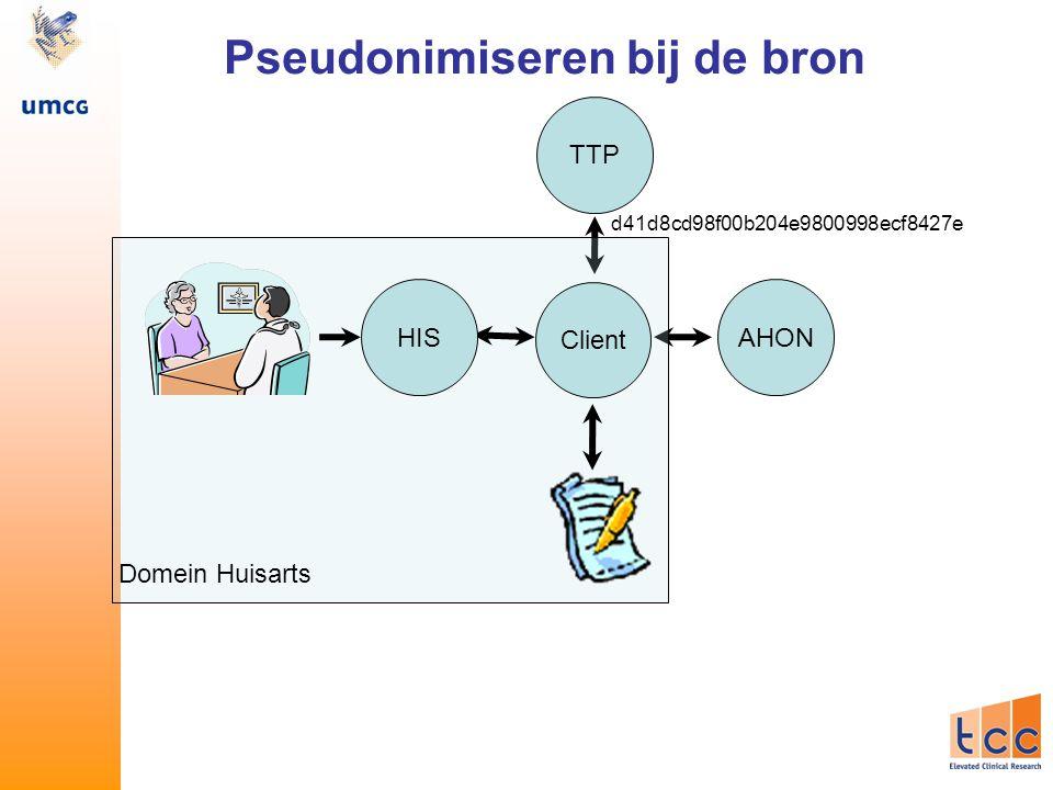 TTP AHON Client HIS Domein Huisarts d41d8cd98f00b204e9800998ecf8427e Pseudonimiseren bij de bron