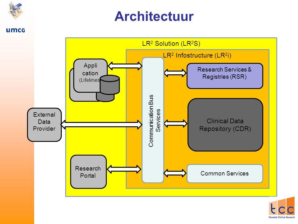 LR 2 Solution (LR 2 S) External Data Provider Research Portal Appli cation (Lifelines) LR 2 Infostructure (LR 2 i) Common Services Communication Bus S