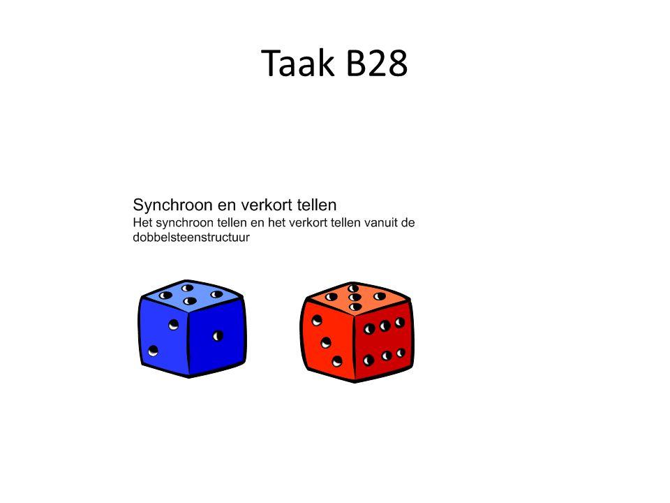 Taak B28