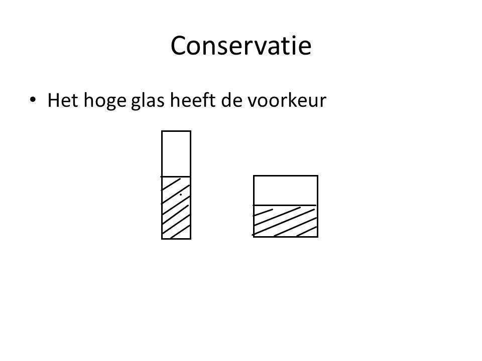 Conservatie Het hoge glas heeft de voorkeur