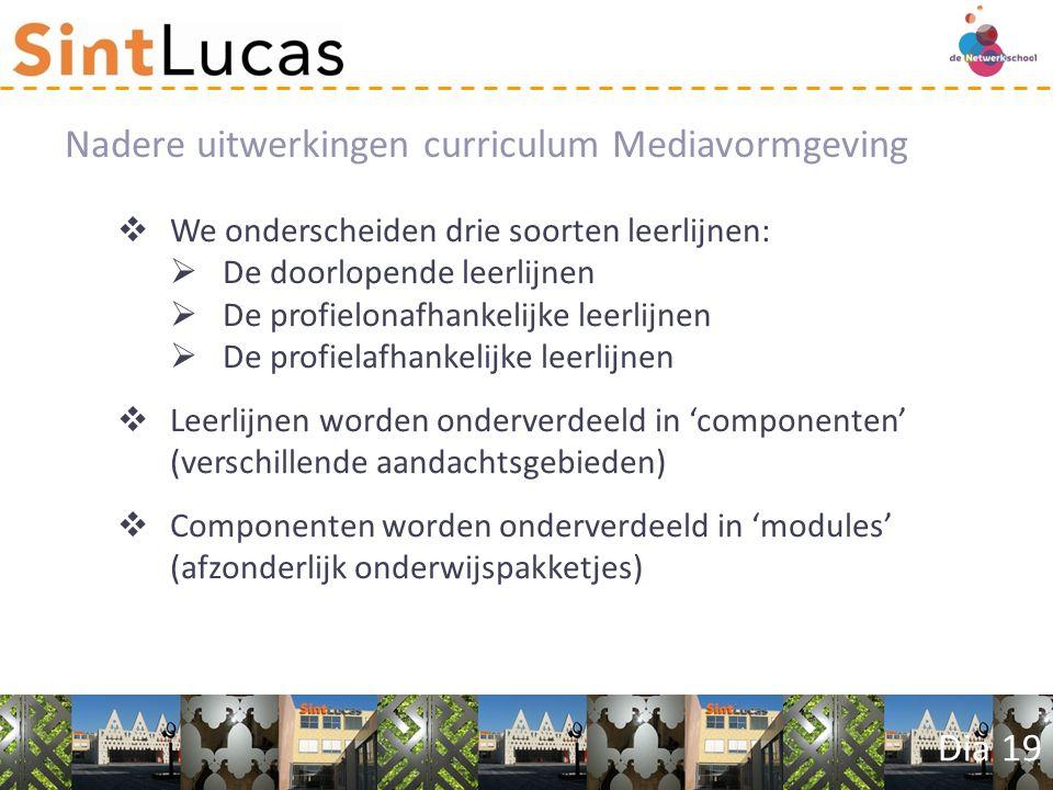 Dia 19  We onderscheiden drie soorten leerlijnen:  De doorlopende leerlijnen  De profielonafhankelijke leerlijnen  De profielafhankelijke leerlijnen  Leerlijnen worden onderverdeeld in 'componenten' (verschillende aandachtsgebieden)  Componenten worden onderverdeeld in 'modules' (afzonderlijk onderwijspakketjes) Nadere uitwerkingen curriculum Mediavormgeving