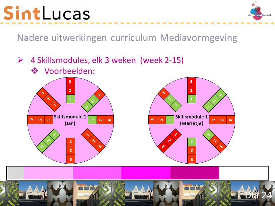 Skillsmodule 1 (Jan) Dia 24  4 Skillsmodules, elk 3 weken (week 2-15)  Voorbeelden: Nadere uitwerkingen curriculum Mediavormgeving 3 2 1 3 2 1 3 2 1 3 2 1 3 21 3 21 3 2 1 3 2 1 Skillsmodule 1 (Marietje) 3 2 1 3 2 1 3 2 1 3 2 1 3 21 3 21 3 2 1 3 2 1