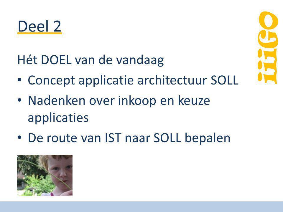 iiiGO Deel 2 Hét DOEL van de vandaag Concept applicatie architectuur SOLL Nadenken over inkoop en keuze applicaties De route van IST naar SOLL bepalen