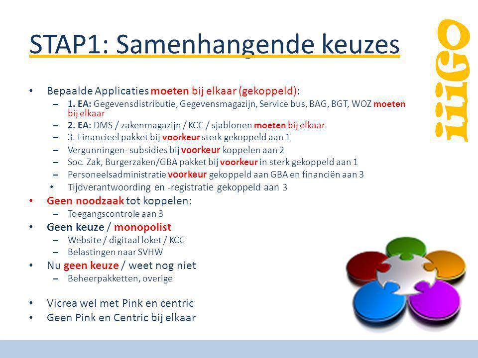 STAP1: Samenhangende keuzes Bepaalde Applicaties moeten bij elkaar (gekoppeld): – 1. EA: Gegevensdistributie, Gegevensmagazijn, Service bus, BAG, BGT,