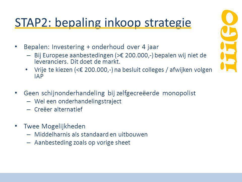 iiiGO STAP2: bepaling inkoop strategie Bepalen: Investering + onderhoud over 4 jaar – Bij Europese aanbestedingen (>€ 200.000,-) bepalen wij niet de l