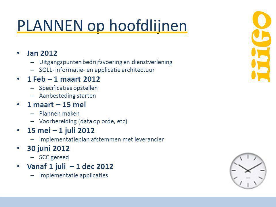 iiiGO PLANNEN op hoofdlijnen Jan 2012 – Uitgangspunten bedrijfsvoering en dienstverlening – SOLL- informatie- en applicatie architectuur 1 Feb – 1 maa