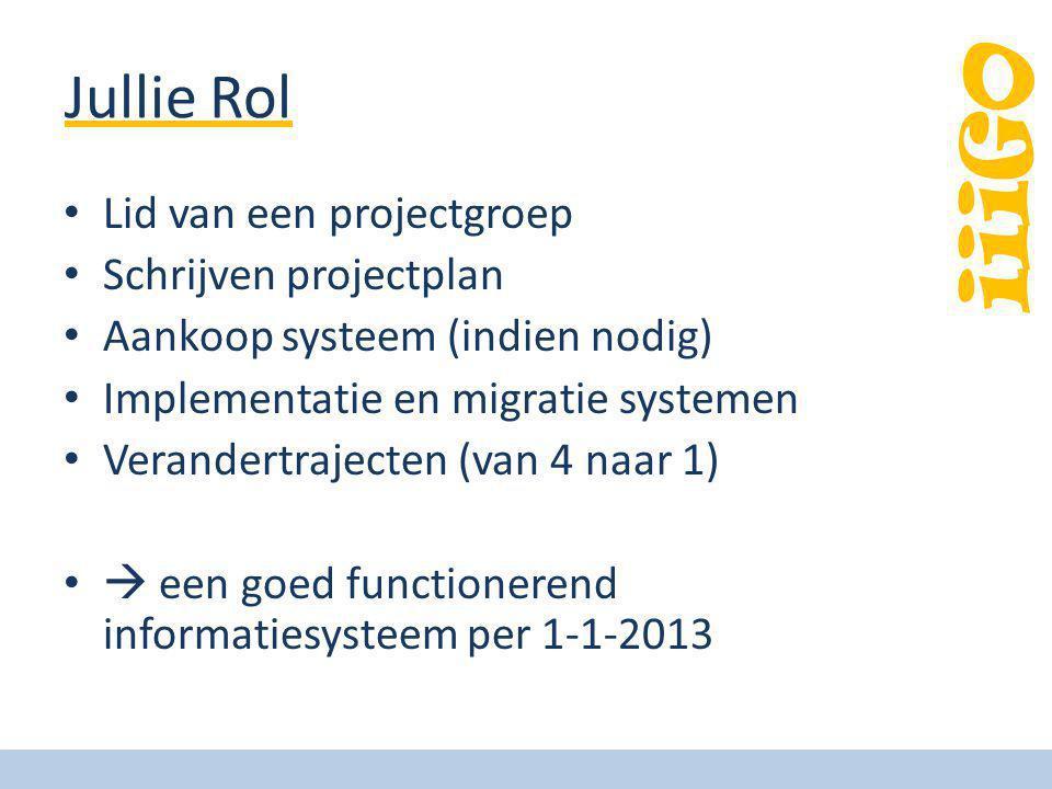 Jullie Rol Lid van een projectgroep Schrijven projectplan Aankoop systeem (indien nodig) Implementatie en migratie systemen Verandertrajecten (van 4 n