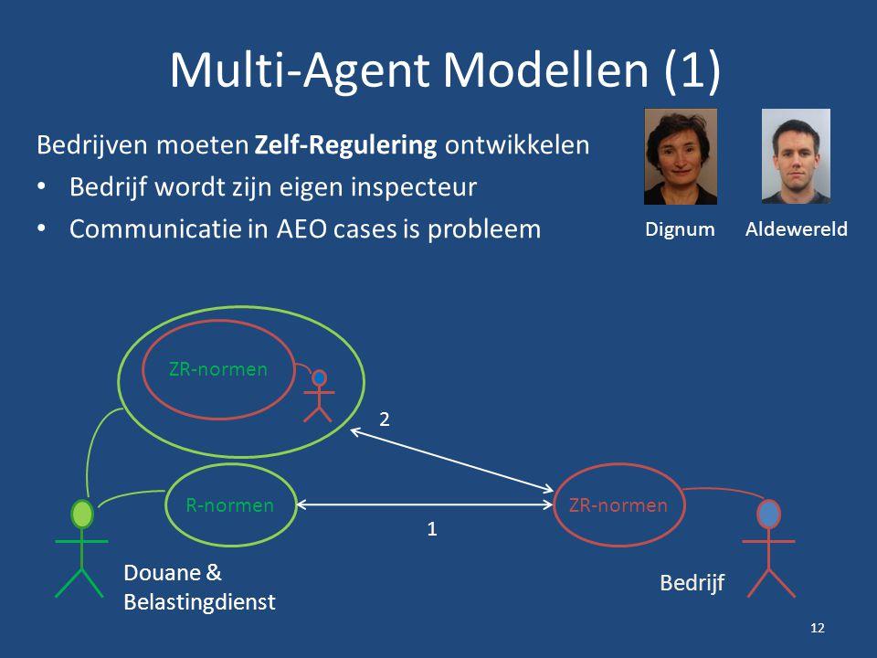 Bedrijven moeten Zelf-Regulering ontwikkelen Bedrijf wordt zijn eigen inspecteur Communicatie in AEO cases is probleem Multi-Agent Modellen (1) Douane & Belastingdienst R-normen Bedrijf ZR-normen 1 2 12 DignumAldewereld