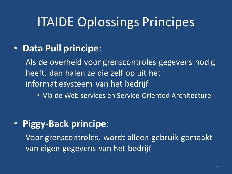 ITAIDE Oplossings Principes Data Pull principe: Als de overheid voor grenscontroles gegevens nodig heeft, dan halen ze die zelf op uit het informaties