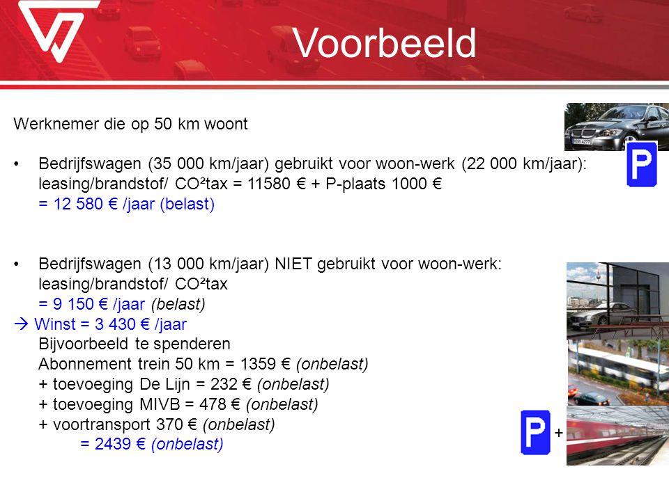 Voorbeeld Werknemer die op 50 km woont Bedrijfswagen (35 000 km/jaar) gebruikt voor woon-werk (22 000 km/jaar): leasing/brandstof/ CO²tax = 11580 € +
