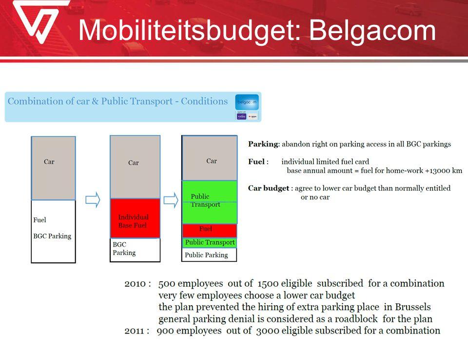 Mobiliteitsbudget: Belgacom