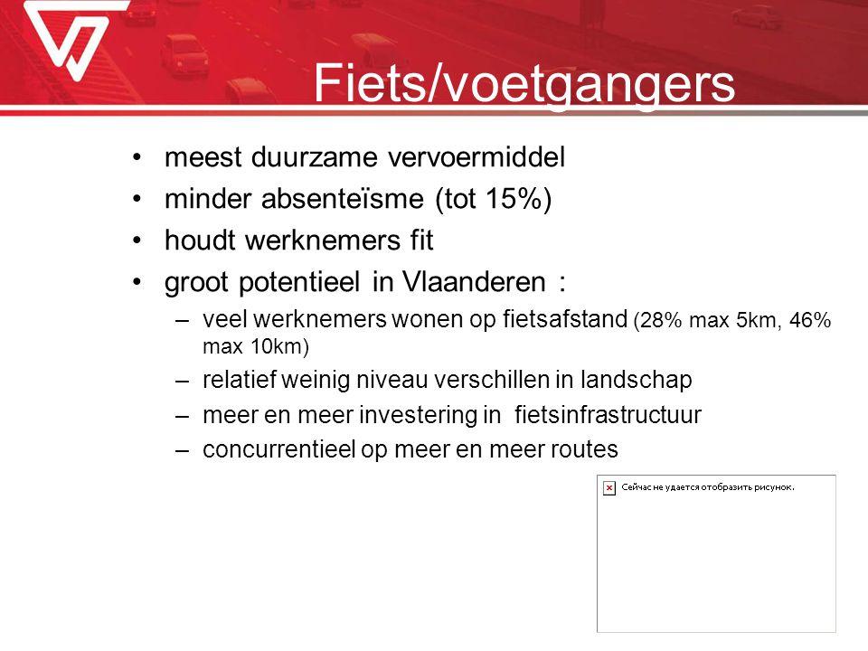 meest duurzame vervoermiddel minder absenteïsme (tot 15%) houdt werknemers fit groot potentieel in Vlaanderen : –veel werknemers wonen op fietsafstand