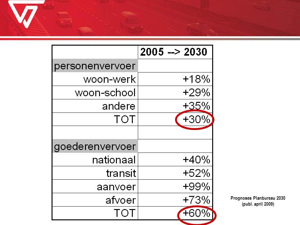 Prognoses Planbureau 2030 (publ. april 2009)