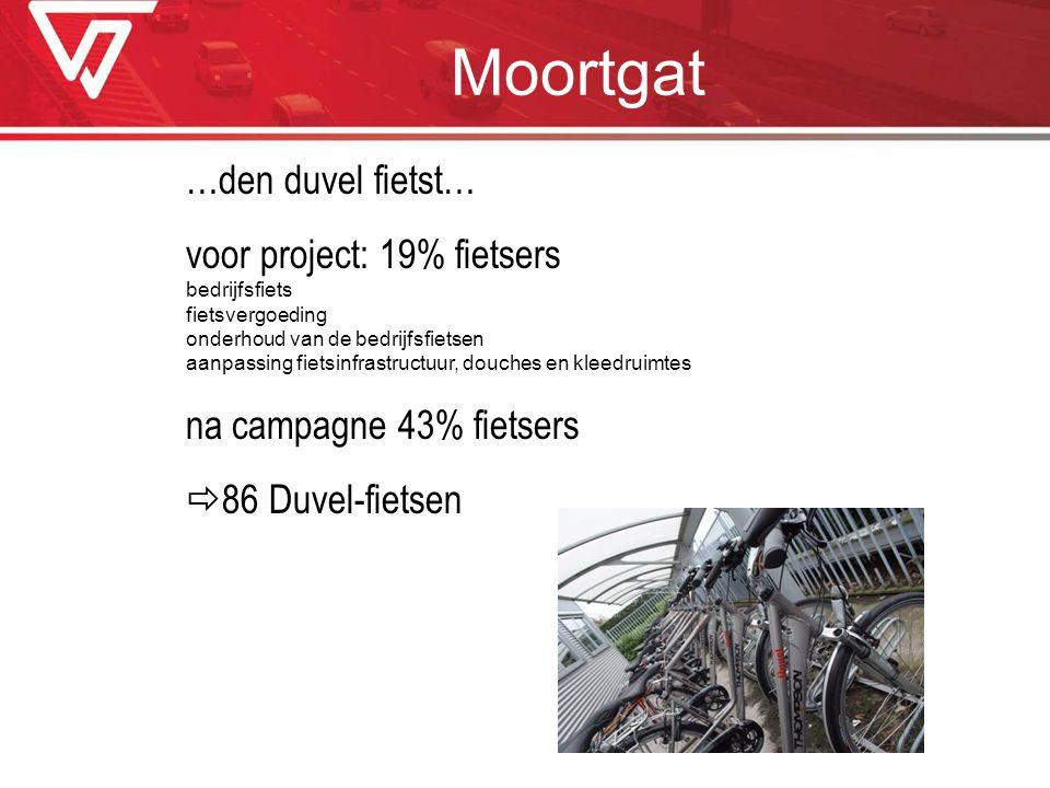 …den duvel fietst… voor project: 19% fietsers bedrijfsfiets fietsvergoeding onderhoud van de bedrijfsfietsen aanpassing fietsinfrastructuur, douches e