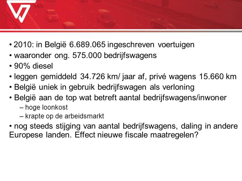 2010: in België 6.689.065 ingeschreven voertuigen waaronder ong. 575.000 bedrijfswagens 90% diesel leggen gemiddeld 34.726 km/ jaar af, privé wagens 1