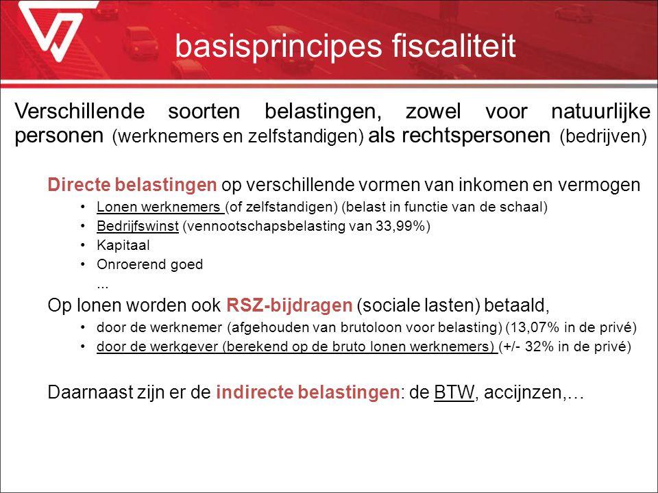 basisprincipes fiscaliteit Verschillende soorten belastingen, zowel voor natuurlijke personen (werknemers en zelfstandigen) als rechtspersonen (bedrij