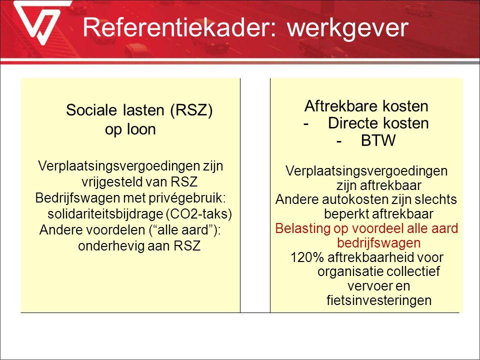 Referentiekader: werkgever Aftrekbare kosten -Directe kosten -BTW Verplaatsingsvergoedingen zijn aftrekbaar Andere autokosten zijn slechts beperkt aft