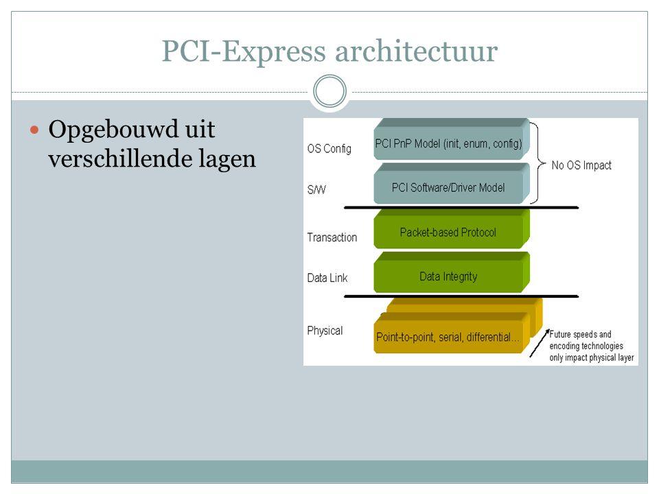 PCI-Express architectuur Opgebouwd uit verschillende lagen
