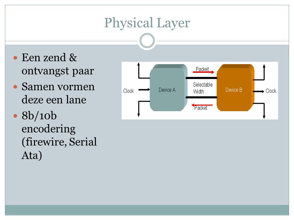 Physical Layer Een zend & ontvangst paar Samen vormen deze een lane 8b/10b encodering (firewire, Serial Ata)