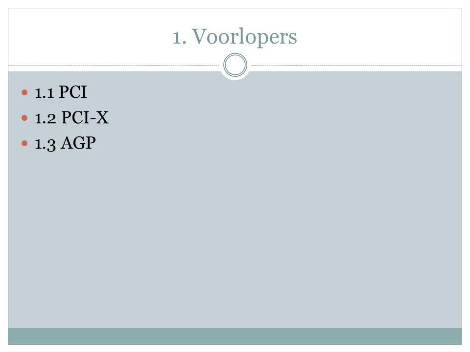 1. Voorlopers 1.1 PCI 1.2 PCI-X 1.3 AGP