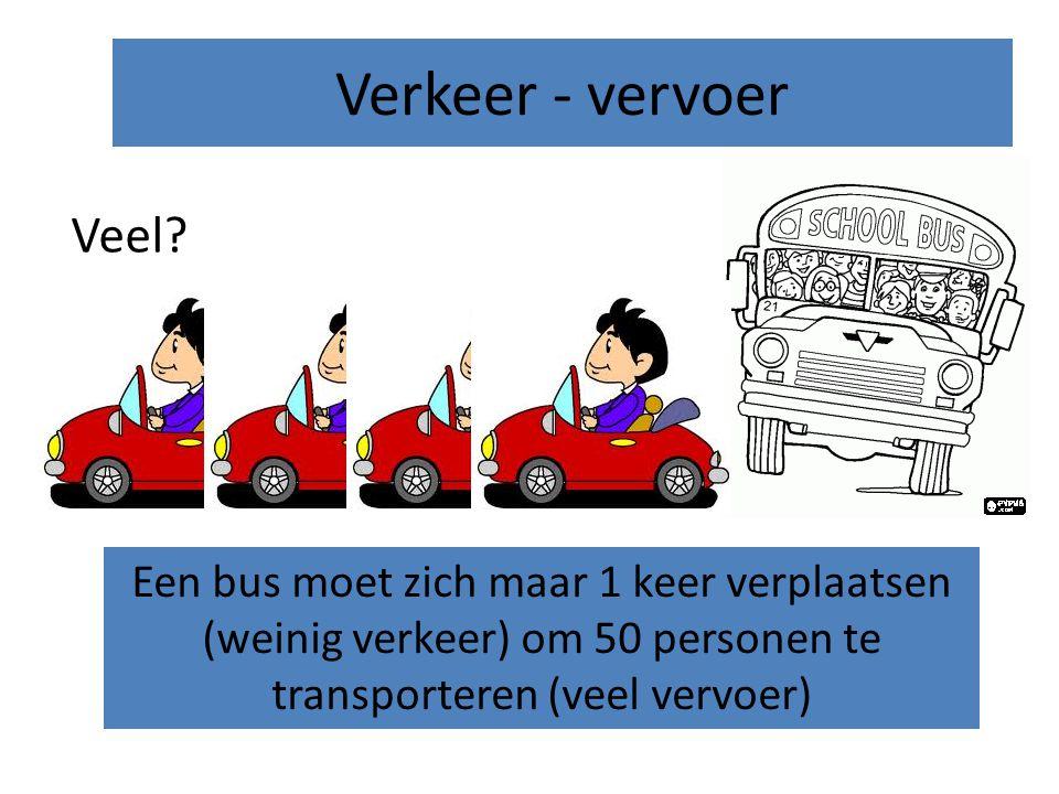 Verkeer - vervoer Besluit: Verkeer = de verplaatsing van verkeersmiddelen Vervoer = de verplaatsing van personen, goederen en diensten