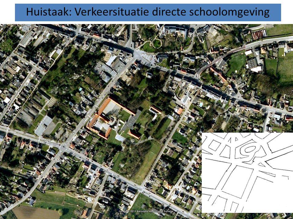 Huistaak: Verkeersituatie directe schoolomgeving