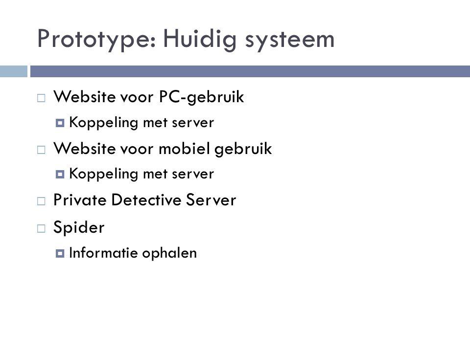 Prototype: Huidig systeem  Website voor PC-gebruik  Koppeling met server  Website voor mobiel gebruik  Koppeling met server  Private Detective Server  Spider  Informatie ophalen