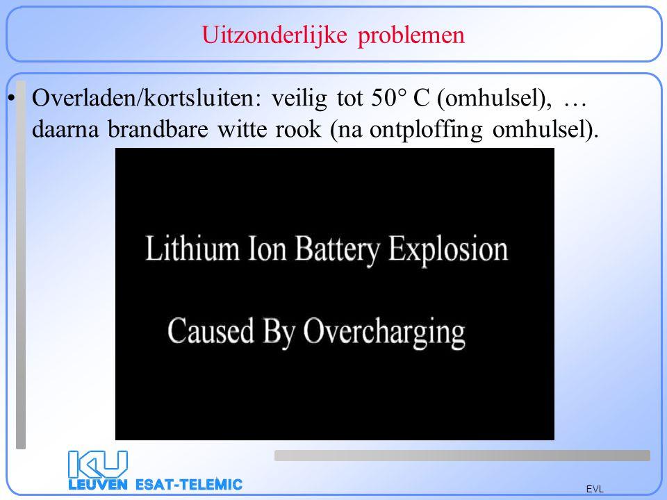 EVL Uitzonderlijke problemen Overladen/kortsluiten: veilig tot 50° C (omhulsel), … daarna brandbare witte rook (na ontploffing omhulsel).
