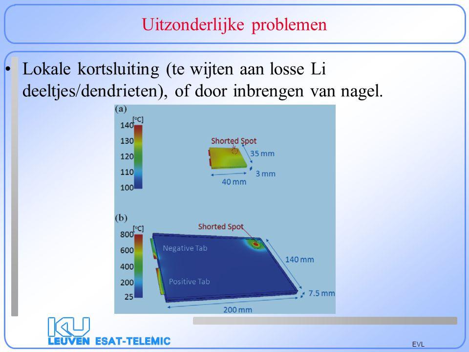 EVL Uitzonderlijke problemen Lokale kortsluiting (te wijten aan losse Li deeltjes/dendrieten), of door inbrengen van nagel.