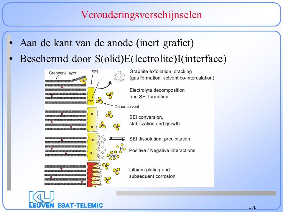 EVL Verouderingsverschijnselen Aan de kant van de anode (inert grafiet) Beschermd door S(olid)E(lectrolite)I(interface)