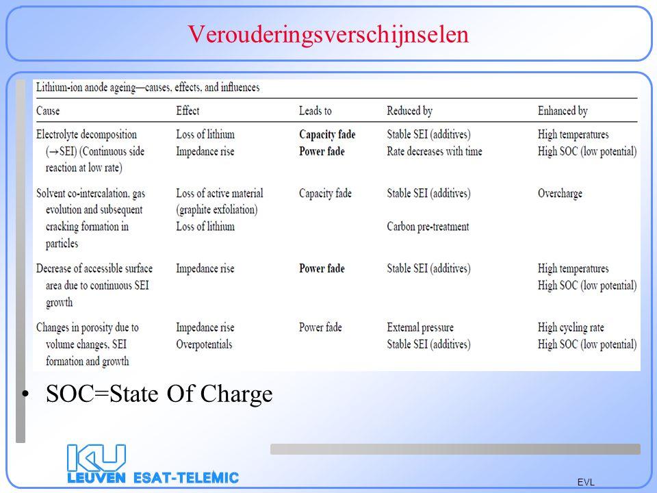 EVL Verouderingsverschijnselen SOC=State Of Charge