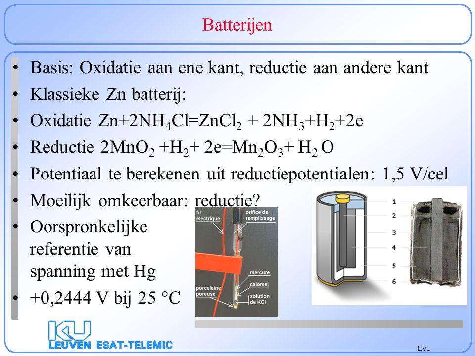 EVL Batterijen Potentiaal te berekenen met Nernst potentialen (activiteiten  concentraties) F=96 485,3399 ± 0,0024 C · mol −1