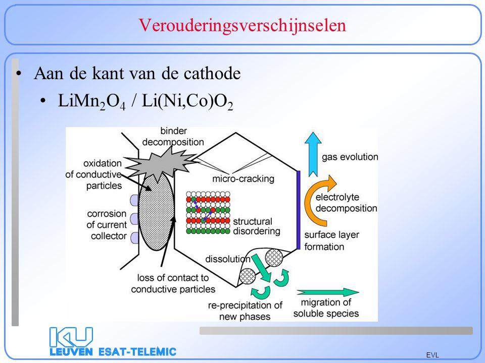 EVL Verouderingsverschijnselen Aan de kant van de cathode LiMn 2 O 4 / Li(Ni,Co)O 2
