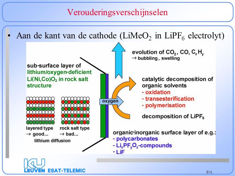 EVL Verouderingsverschijnselen Aan de kant van de cathode (LiMeO 2 in LiPF 6 electrolyt)