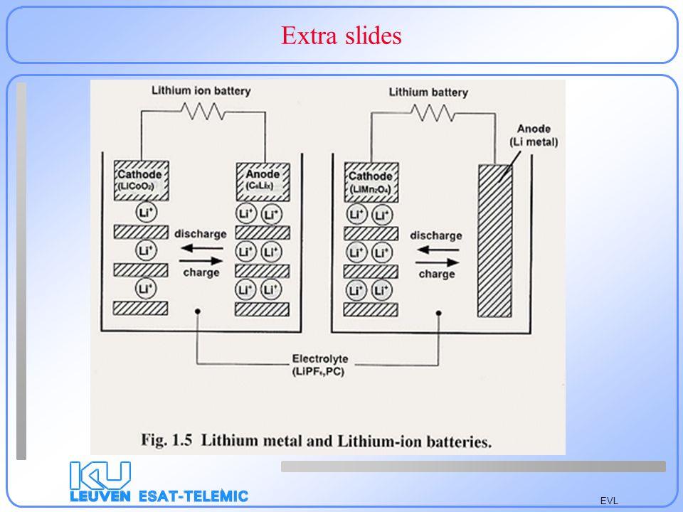 EVL Extra slides