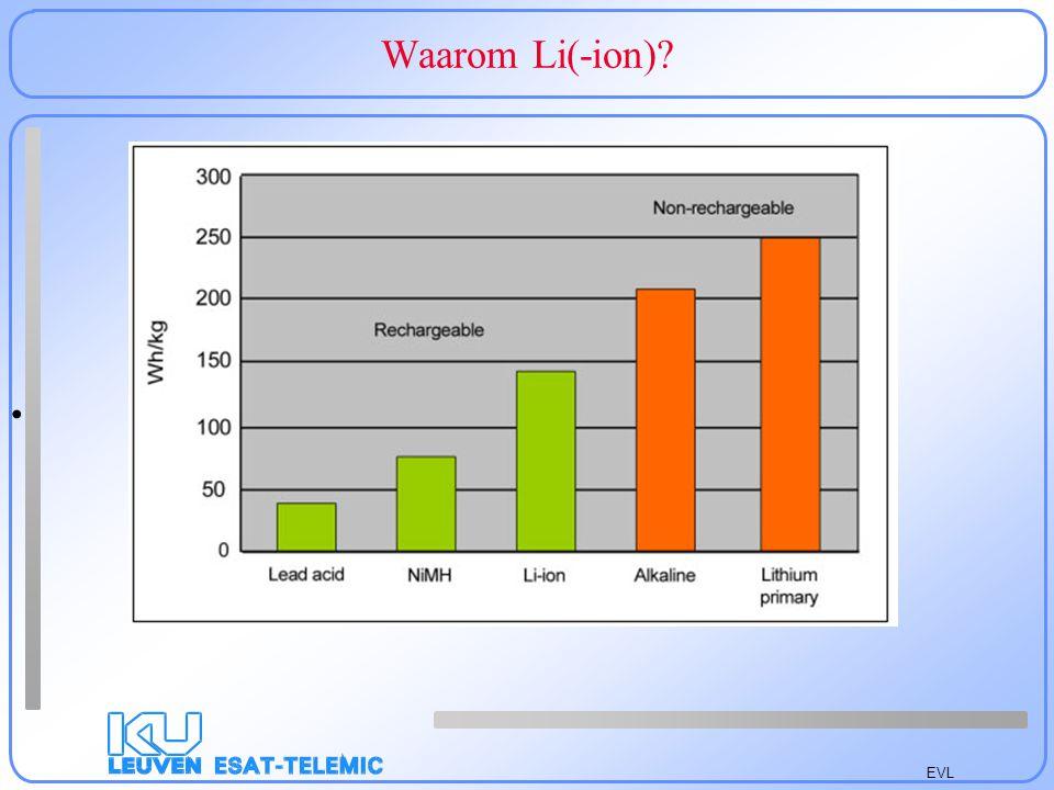 EVL Waarom Li(-ion)?