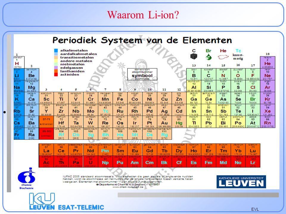 EVL Batterijen Li-ion Separatiemembraan: bevat geen water (2Li+2H 2 O=H 2 +2LiOH) + eventueel Beste: 3 laag PP/PE/PP