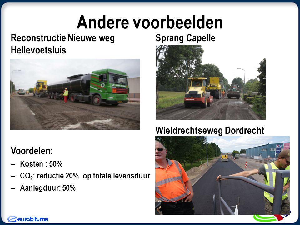 Andere voorbeelden Reconstructie Nieuwe weg Hellevoetsluis Voordelen: – Kosten : 50% – CO 2 : reductie 20% op totale levensduur – Aanlegduur: 50% Sprang Capelle Wieldrechtseweg Dordrecht
