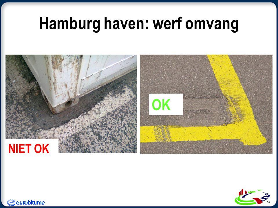 14 NIET OK OK Hamburg haven: werf omvang