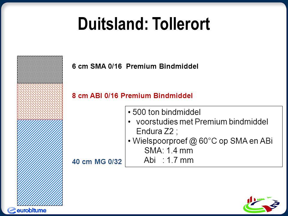 40 cm MG 0/32 8 cm ABI 0/16 Premium Bindmiddel 6 cm SMA 0/16 Premium Bindmiddel Duitsland: Tollerort 500 ton bindmiddel voorstudies met Premium bindmiddel Endura Z2 ; Wielspoorproef @ 60°C op SMA en ABi SMA: 1.4 mm Abi : 1.7 mm