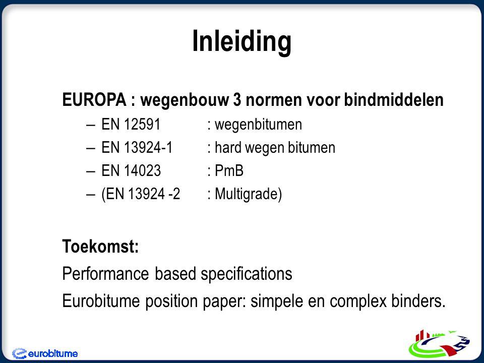 Inleiding EUROPA : wegenbouw 3 normen voor bindmiddelen – EN 12591 : wegenbitumen – EN 13924-1 : hard wegen bitumen – EN 14023 : PmB – (EN 13924 -2 : Multigrade) Toekomst: Performance based specifications Eurobitume position paper: simpele en complex binders.