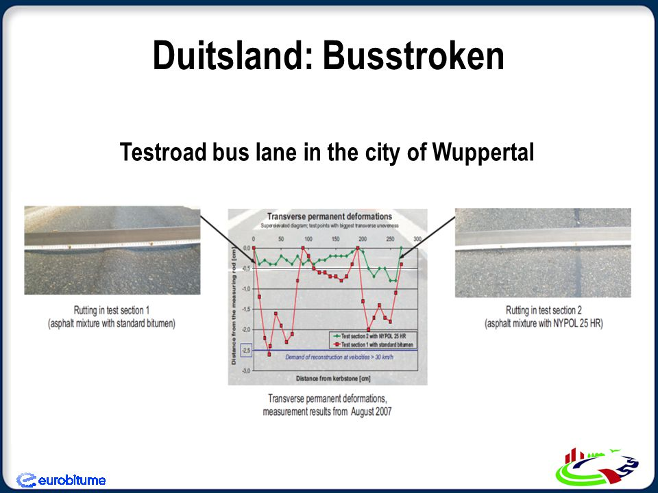 Duitsland: Busstroken Testroad bus lane in the city of Wuppertal