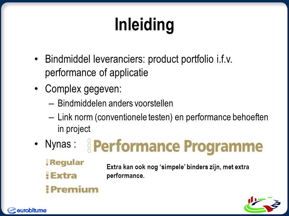 Bindmiddel leveranciers: product portfolio i.f.v. performance of applicatie Complex gegeven: – Bindmiddelen anders voorstellen – Link norm (convention