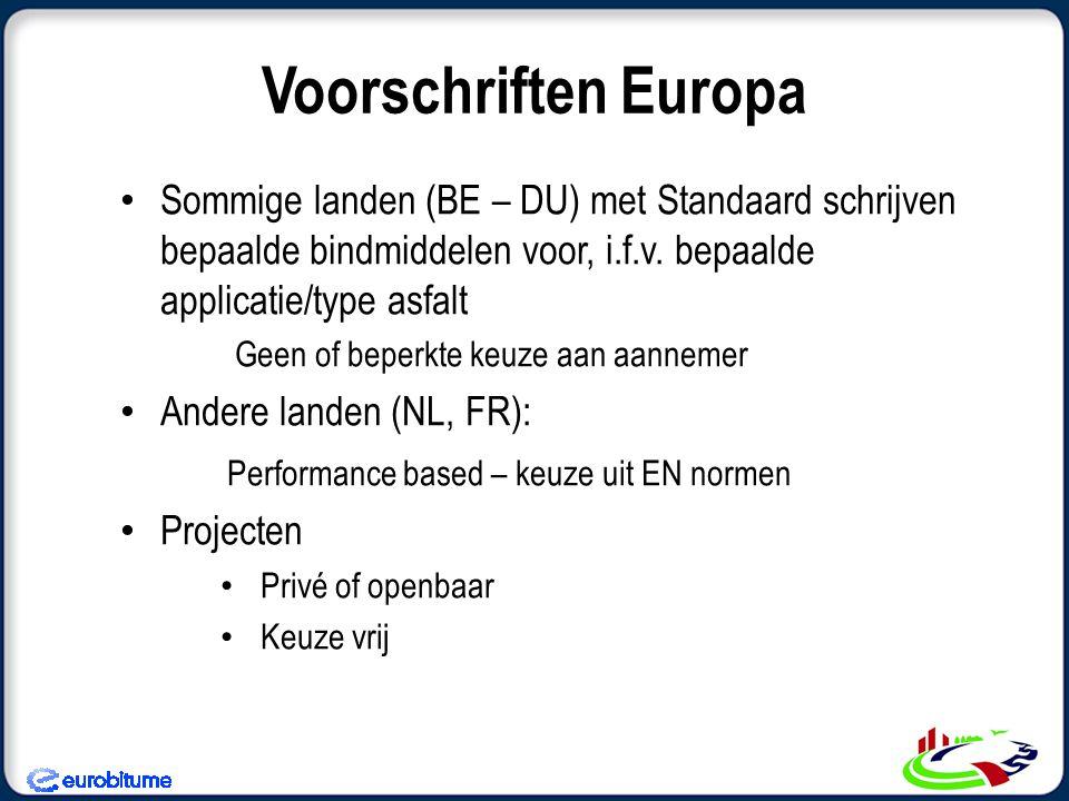 Voorschriften Europa Sommige landen (BE – DU) met Standaard schrijven bepaalde bindmiddelen voor, i.f.v. bepaalde applicatie/type asfalt Geen of beper