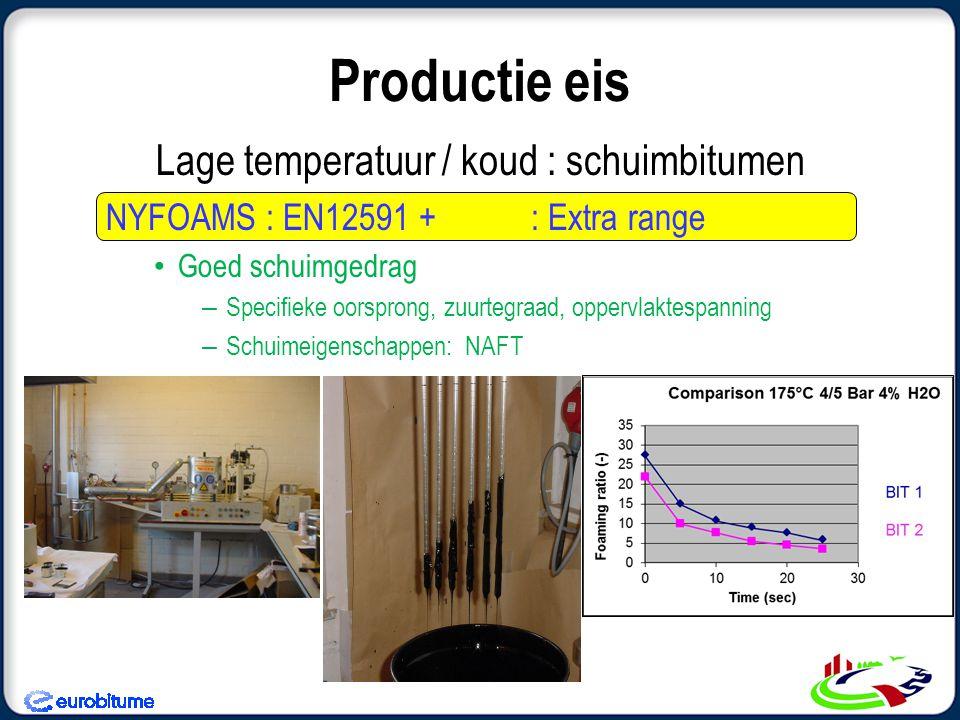 Productie eis Lage temperatuur / koud : schuimbitumen NYFOAMS : EN12591 + : Extra range Goed schuimgedrag – Specifieke oorsprong, zuurtegraad, oppervlaktespanning – Schuimeigenschappen: NAFT